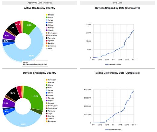 Hippogriff metrics dashboard charts